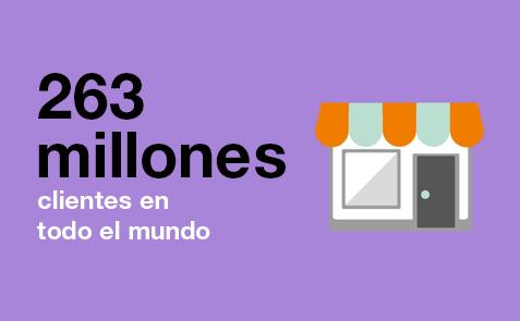 263 millones de clientes en todo el mundo