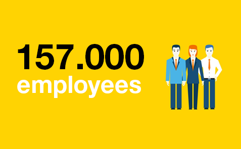 157.000 employees