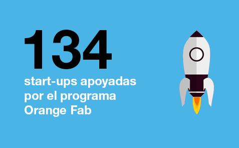 134 start-ups integradas como parte del programa Orange Fab