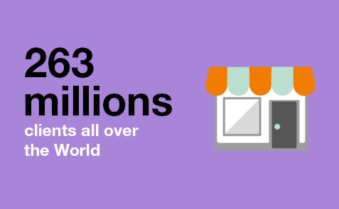 263 millions of clients all around the world